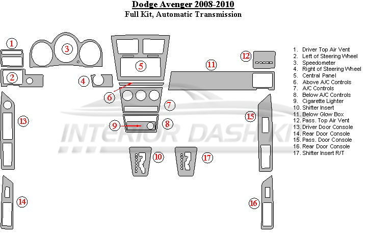 Dodge Avenger 2008-2010 Dash Trim Kit (Full Kit, Automatic