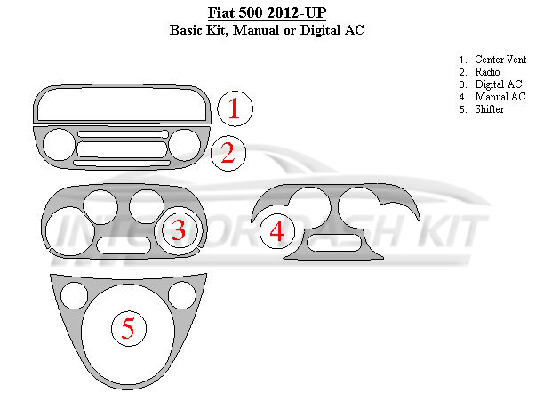 Fiat 500 2012-UP Dash Trim Kit (Basic Kit, Manual or