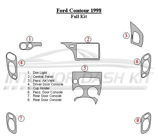 Ford Contour 1998 Dash Trim Kit (Full Kit)
