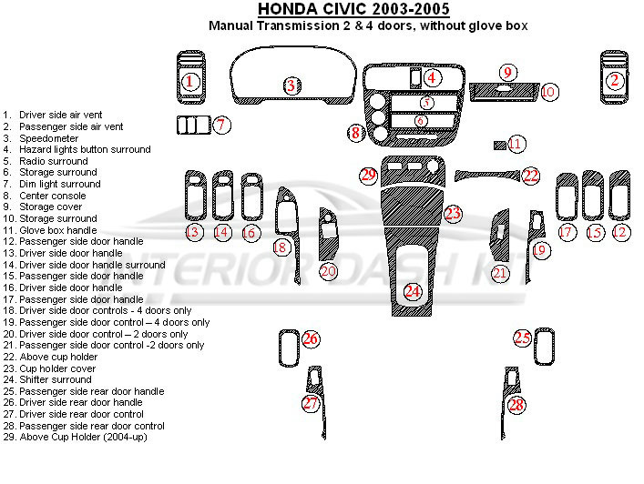 Honda Civic 2003-2005 Dash Trim Kit (Manual Transmission