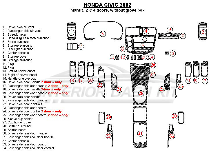 Honda Civic 2002 Dash Trim Kit (Manual, 2 or 4 Door
