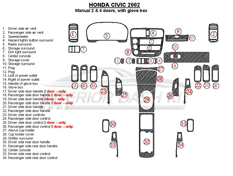 Honda Civic 2002 Dash Trim Kit (Manual, 2 or 4 Door, With