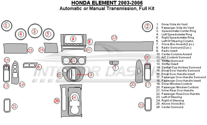 Honda Element 2003-2006 Dash Trim Kit (Full Kit, Manual or