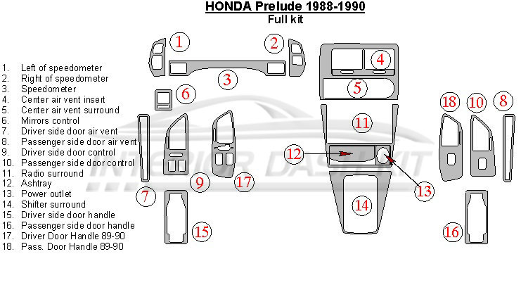 Honda Prelude 1988-1991 Dash Trim Kit (Full Kit, Manual