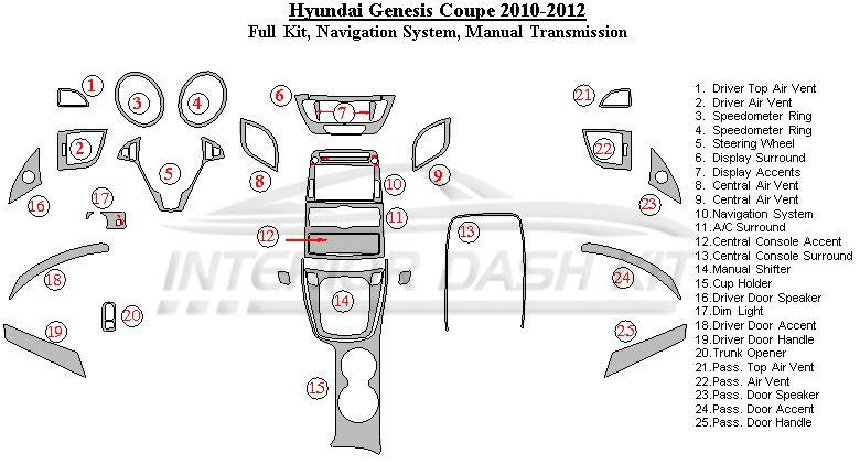 Hyundai Genesis Coupe 2010 Dash Trim Kit (Medium Kit