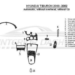 Hyundai Elantra 2001-2003 Dash Trim Kit (Full Kit