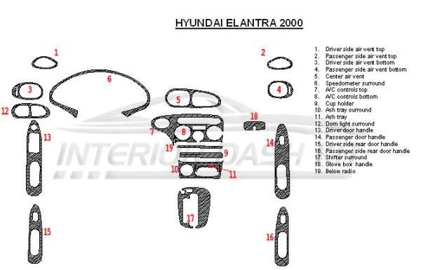 Hyundai Elantra 2000 Dash Trim Kit (Full Kit)