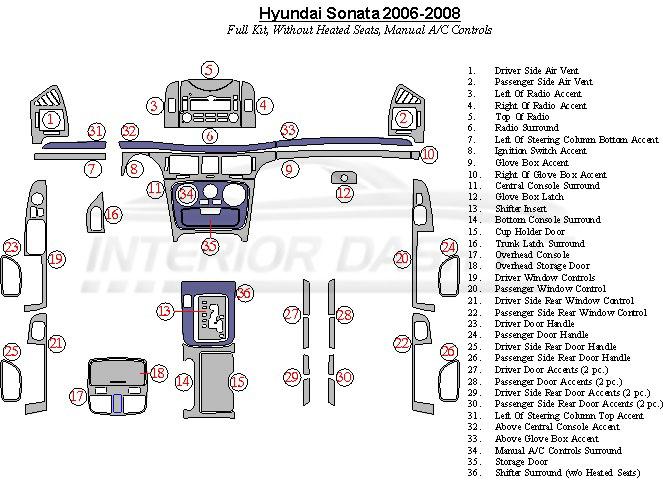 Hyundai Sonata 2006-2008 Dash Trim Kit (Full Kit, Without