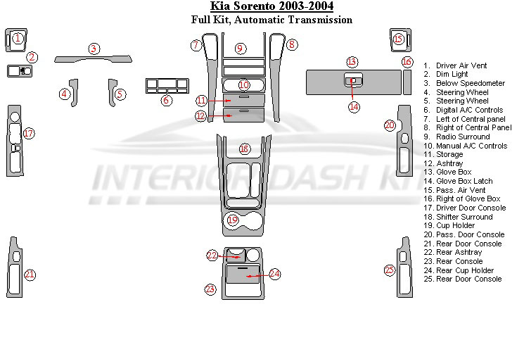KIA Sorento 2003-2004 Dash Trim Kit (Full Kit, Automatic