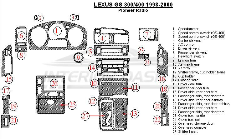Lexus GS 1998-2000 Dash Trim Kit (Pioneer Radio, Match OEM