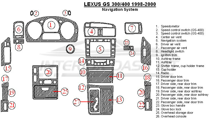 Lexus GS 1998-2000 Dash Trim Kit (Navigation System, Match