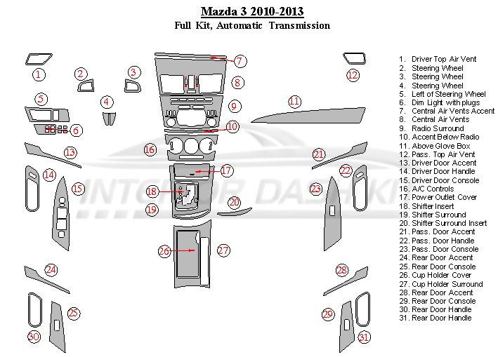 Mazda Mazda3 2010-2013 Dash Trim Kit (Medium Kit