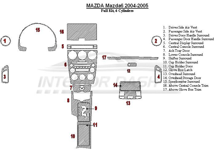 Mazda Mazda6 2004-2005 Dash Trim Kit (Full Kit, 6