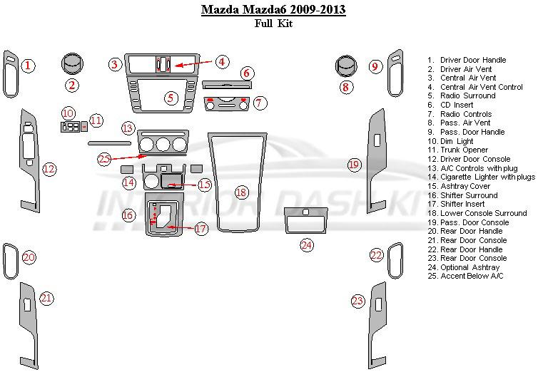 Mazda Mazda6 2009-2013 Dash Trim Kit (Medium Kit