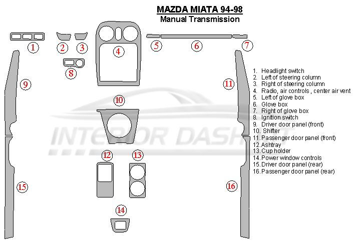 Mazda Miata 1994-1998 Dash Trim Kit (Full Kit, Manual