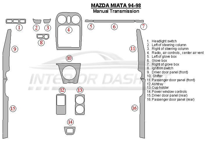 Mazda Miata 1994-1998 Dash Trim Kit (Full Kit, Manual