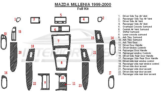 Mazda Milenia 1999-2000 Dash Trim Kit (Full Kit, Without