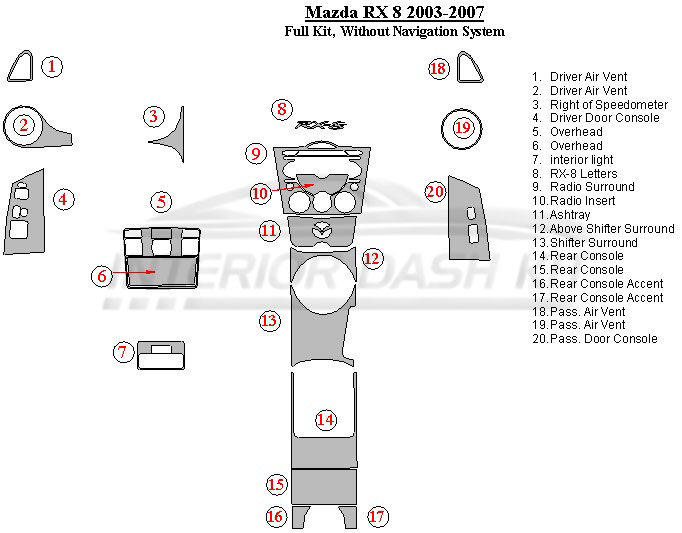 Mazda RX-8 2003-2008 Dash Trim Kit (Full Kit, Without