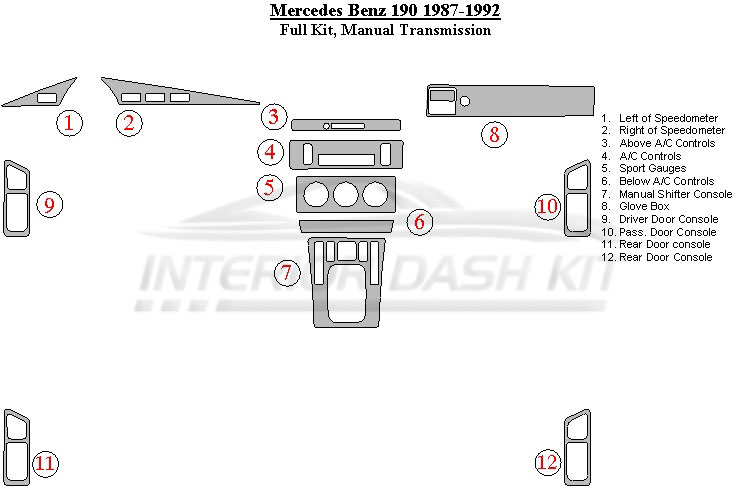 Mercedes Benz 190 1987-1992 Dash Trim Kit (Full Kit