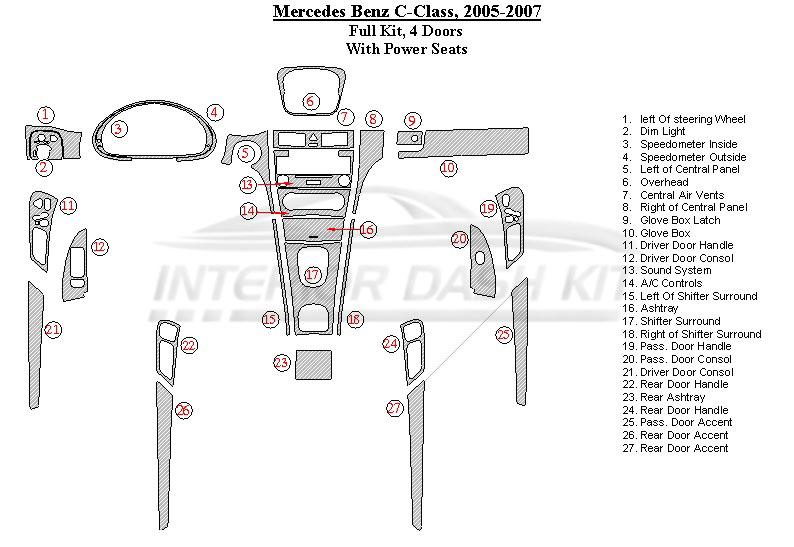 Mercedes Benz C Class 2005-2007 Dash Trim Kit (Full Kit, 4