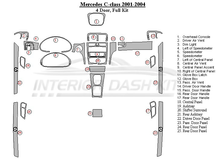 Mercedes Benz C Class 2001-2004 Dash Trim Kit (Full Kit, 4