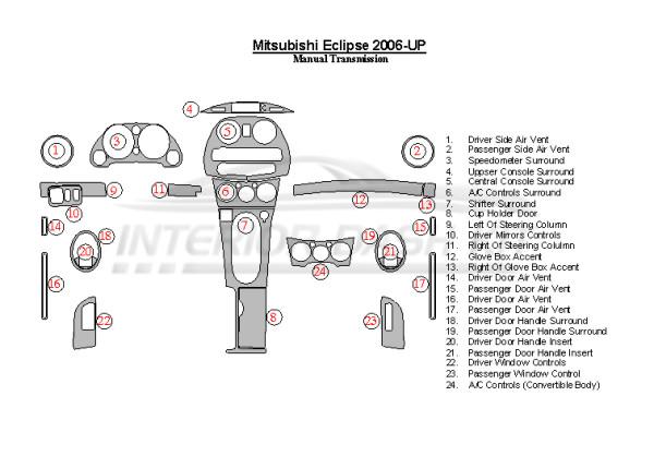 Mitsubishi Eclipse 2010-2011 Dash Trim Kit (Manual