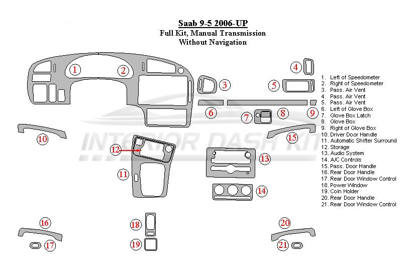 Saab 9-5 2006-2009 Dash Trim Kit (Full Kit, Manual