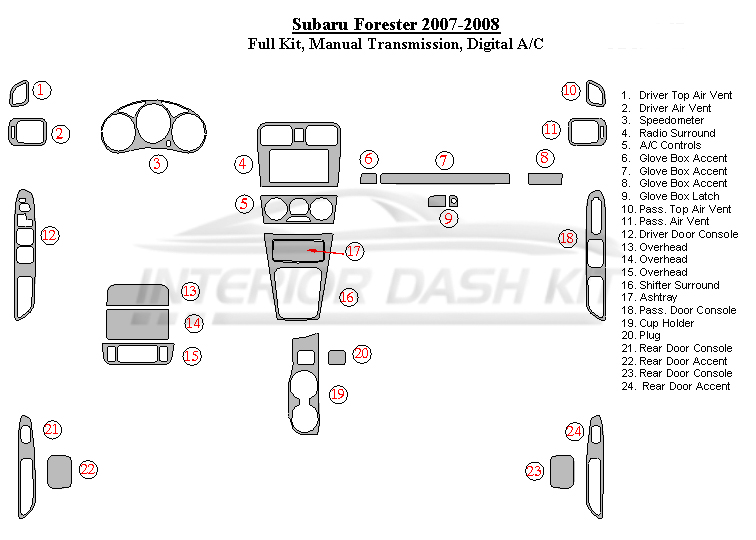 Subaru Forester 2007-2008 Dash Trim Kit (Full Kit, Manual