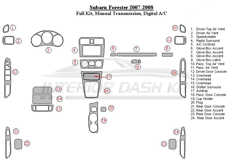Subaru Forester 2007-2008 Dash Trim Kit (Full Kit, Manual