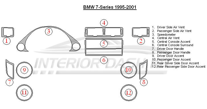 BMW 7 Series 1995-2001 Dash Trim Kit (Full Kit)