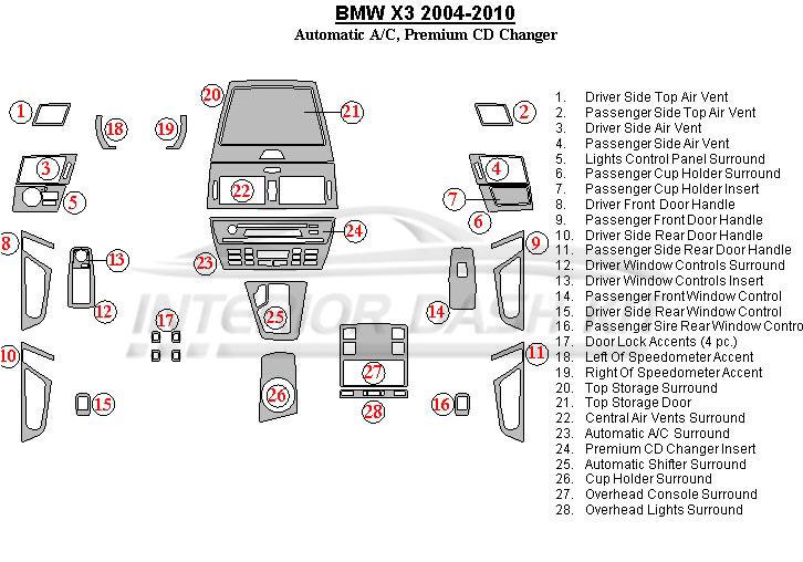 BMW X3 2004-2010 Dash Trim Kit (Automatic AC Control