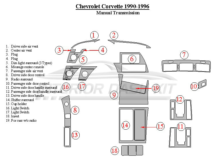 Chevrolet Corvette 1990-1993 Dash Trim Kit (Manual