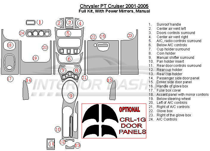 Chrysler PT Cruiser 2001-2005 Dash Trim Kit (Full Kit