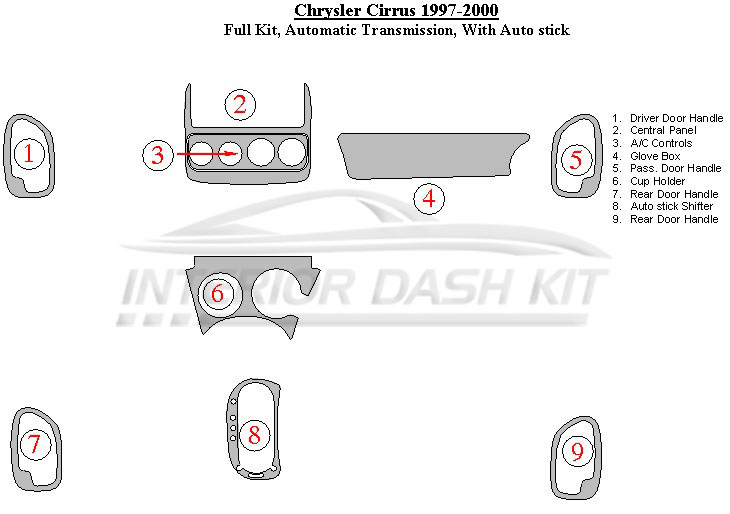 Chrysler Cirrus 1997-2000 Dash Trim Kit (Full Kit
