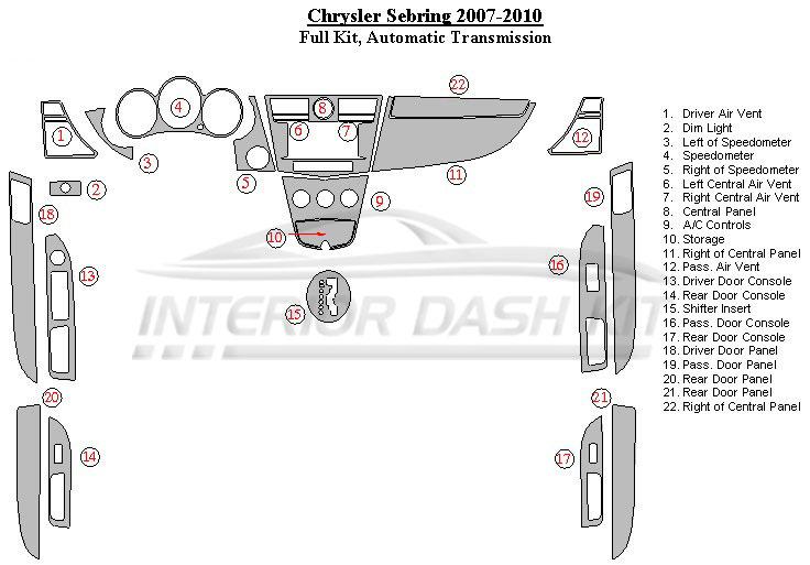 Chrysler Sebring 2007-2010 Dash Trim Kit (Full Kit