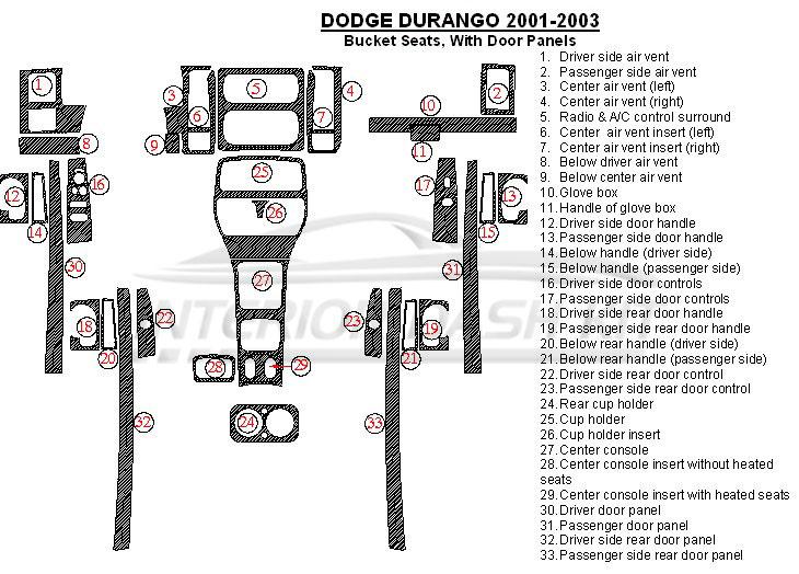 Dodge Durango 2001-2003 Dash Trim Kit (Bucket Seats, With