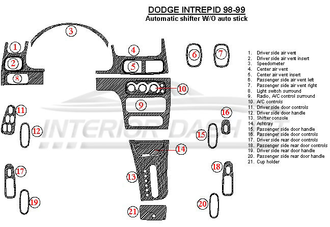 Dodge Intrepid 1998-1999 Dash Trim Kit (Automatic