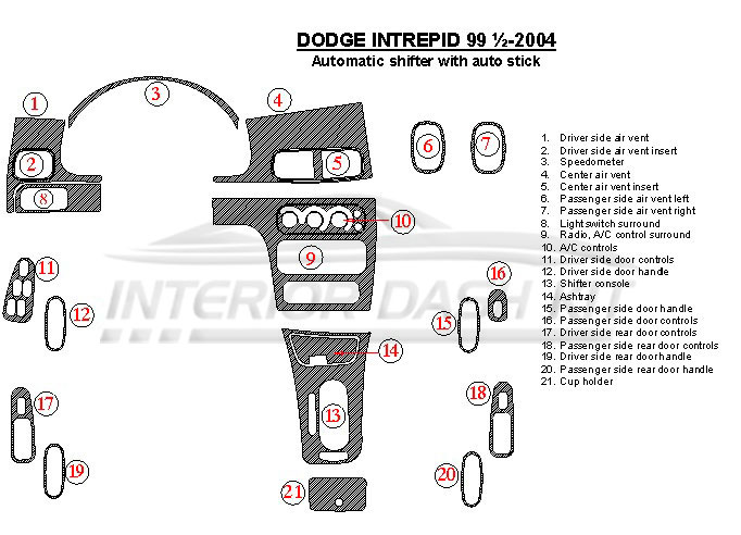 Dodge Intrepid 2000-2004 Dash Trim Kit (Automatic