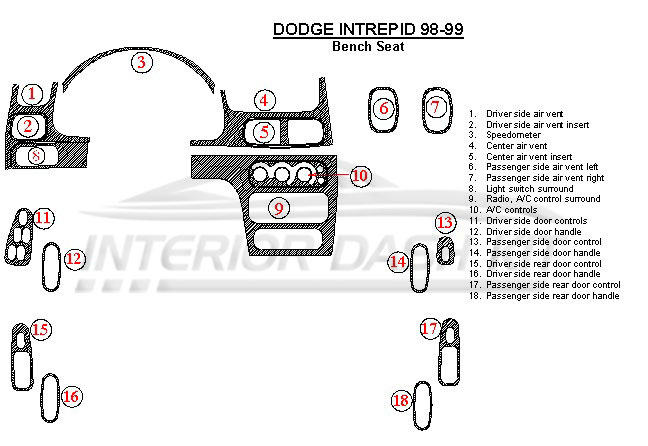 Dodge Intrepid 1998-1999 Dash Trim Kit (With Automatic