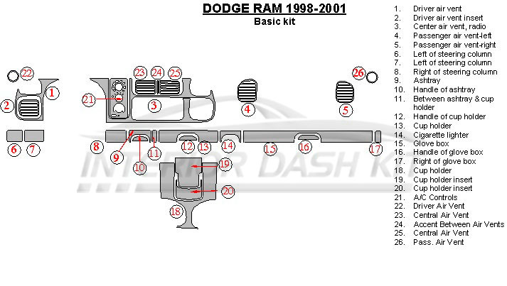 Dodge RAM 1998-2001 Dash Trim Kit (Basic Kit)
