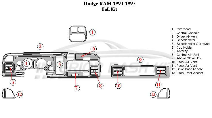 Dodge RAM 1994-1997 Dash Trim Kit (Full Kit)