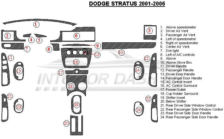 Dodge Stratus 2001-2006 Dash Trim Kit (Full Kit