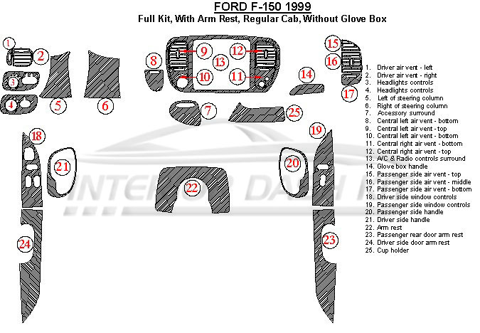 C5 Corvette Interior Parts Diagram. Corvette. Auto Wiring