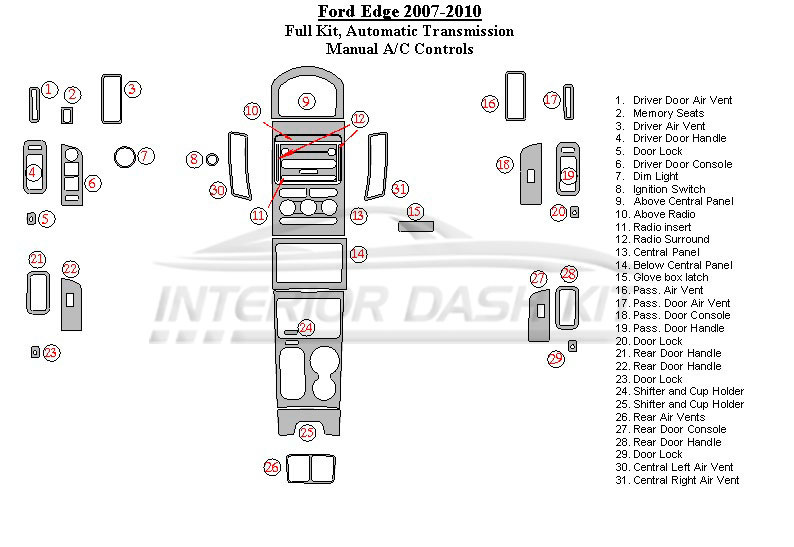 Ford Edge 2007-2010 Dash Trim Kit (Full Kit, Automatic
