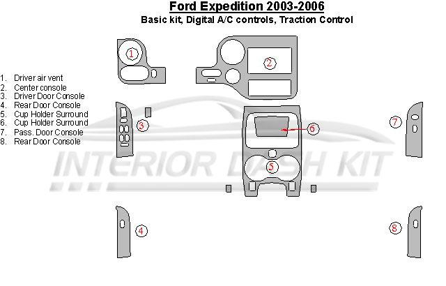 Ford Expedition 2003-2006 Dash Trim Kit (Basic Kit