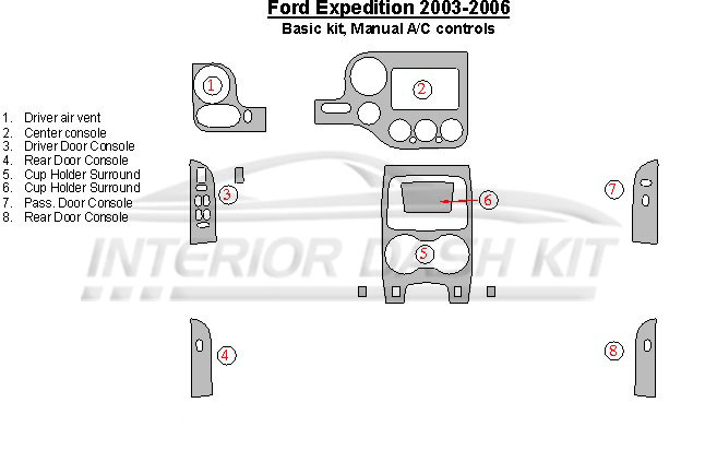 Ford Expedition 2003-2006 Dash Trim Kit (Basic Kit, Manual
