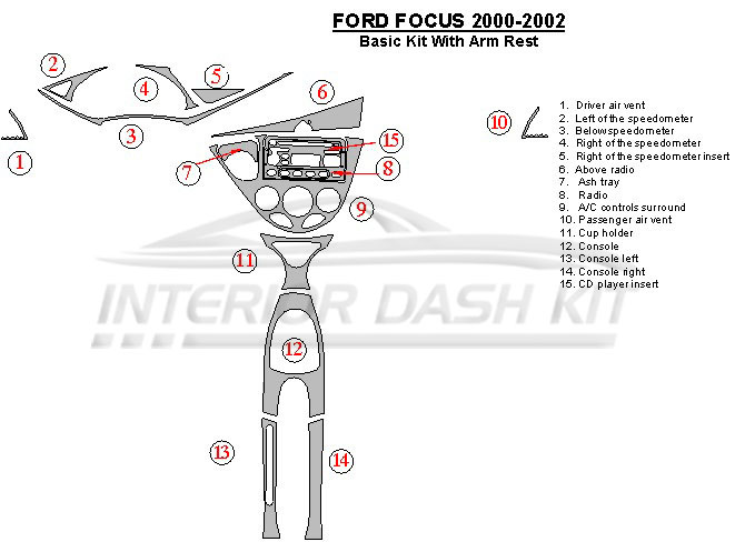 Ford Focus 2000-2002 Dash Trim Kit (Basic Kit, With Arm