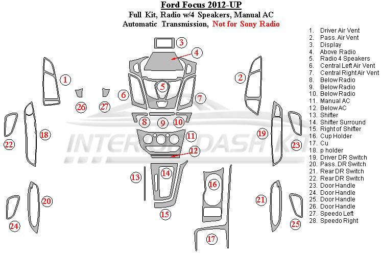 Ford Focus 2012-2014 Dash Trim Kit (Medium Kit, Radio W/4