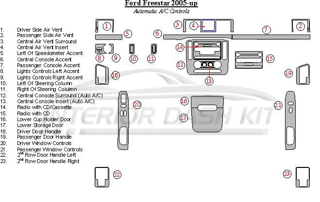 Ford Freestar 2005-2007 Dash Trim Kit (Automatic AC