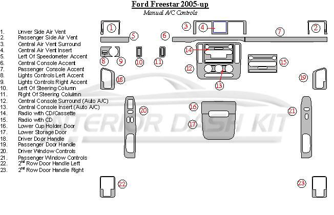 Ford Freestar 2005-2007 Dash Trim Kit (Manual AC Control